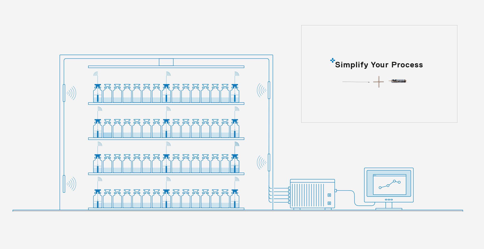 Corporate Designentwicklung für Tempris aus Holzkirchen