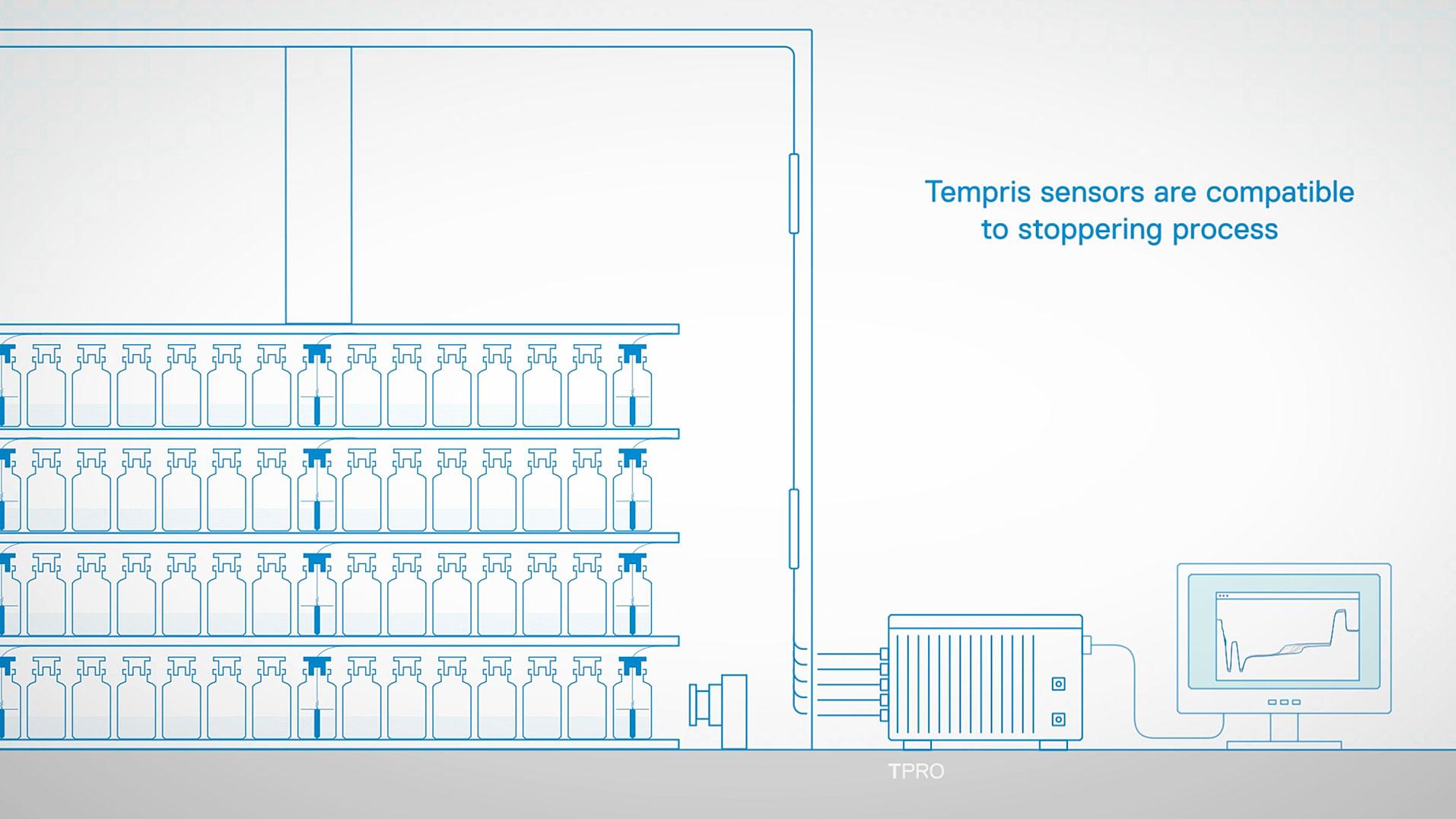 75a produziert ein Produktvideo mittels motion graphic für Tempris aus Holzkirchen