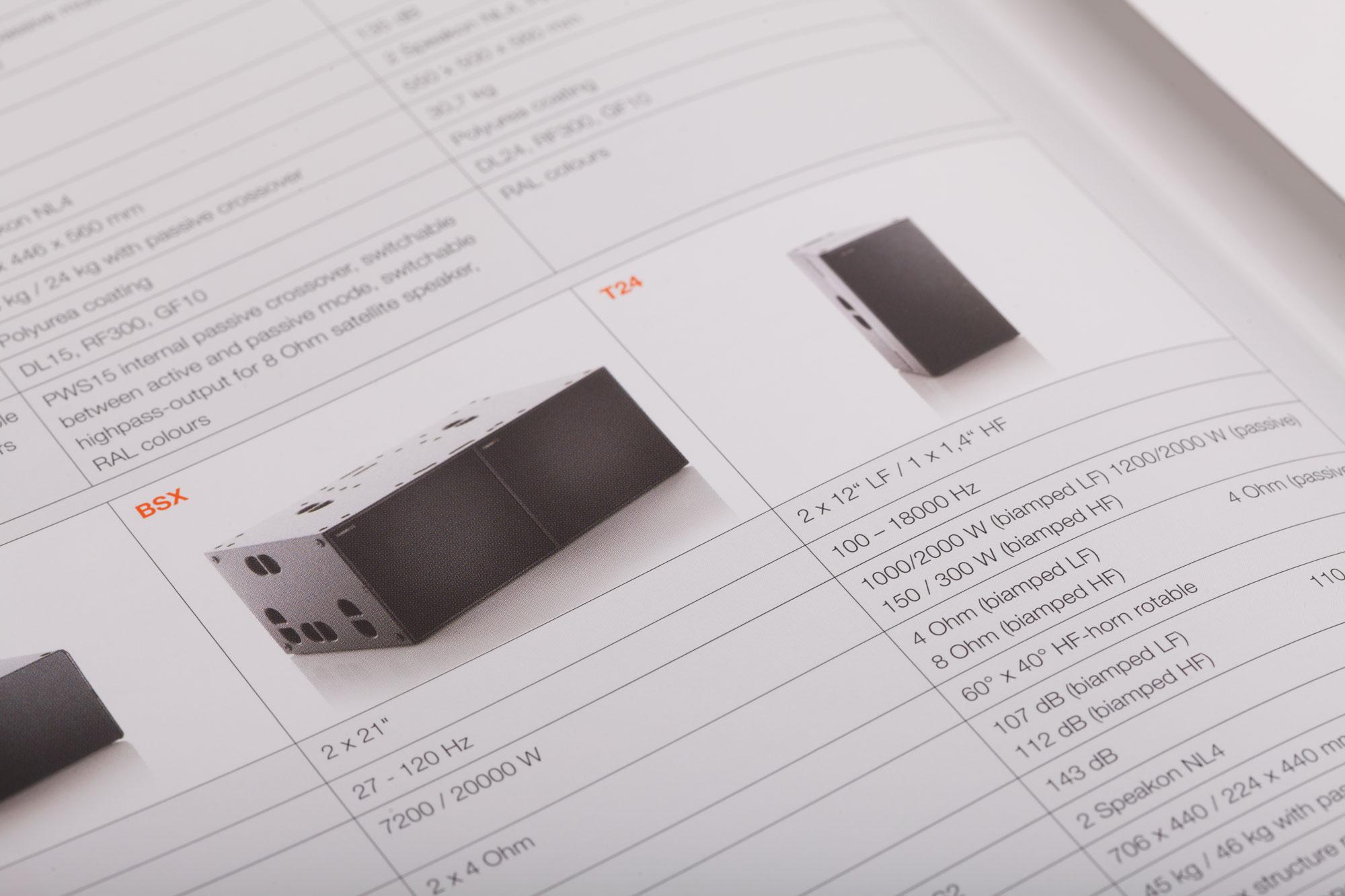 75a gestaltet den Produktkatalog von TW AUDiO